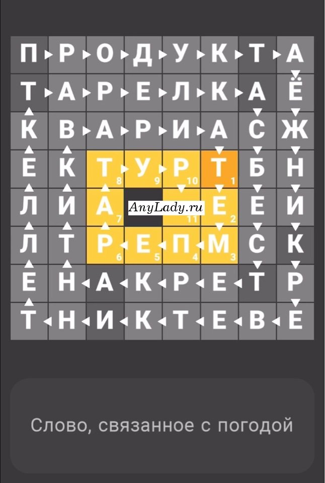 Продукт Таежник Креветки Интеллект Тарелка Асбест Терка Антиквариат Температура
