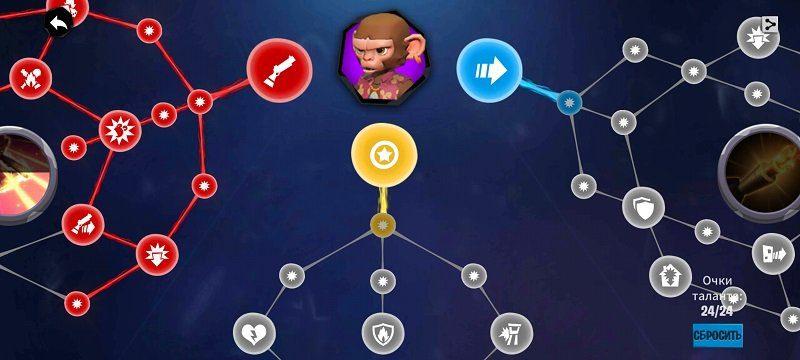 Направление развития героя в игре Age of Apes